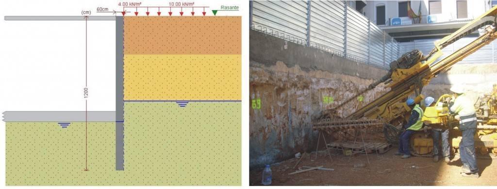 Muros Pantalla
