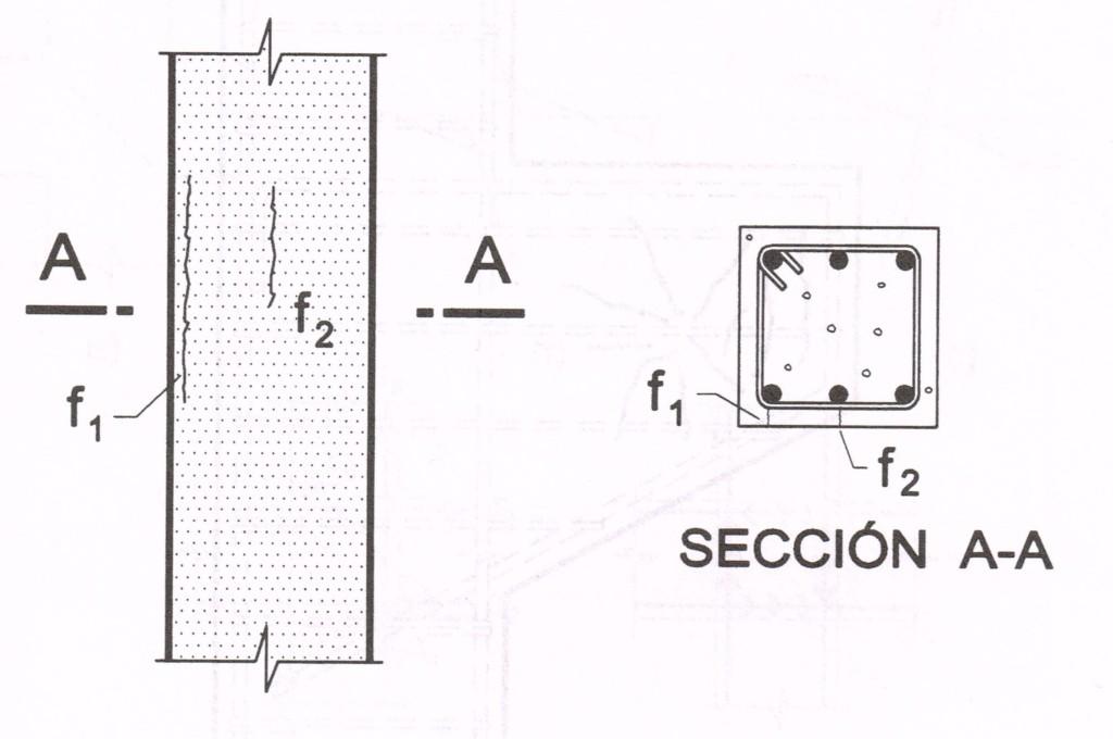 Fuente: Patología de estructuras de hormigón armado y pretensado.
