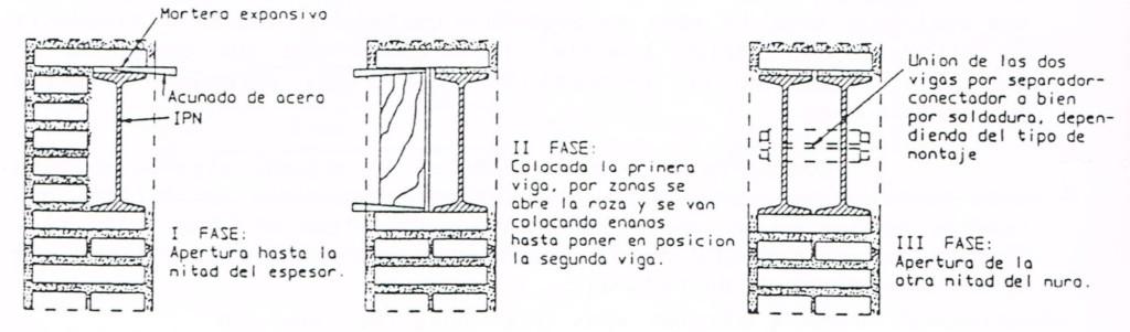 Fases en la colocación de un cargadero para apertura de hueco en muro