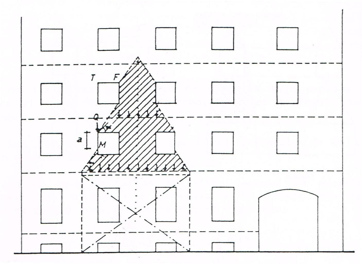 Carga a considerar en apertura de un hueco en una fachada