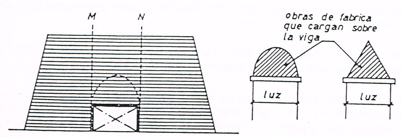 Triangulo equivalente
