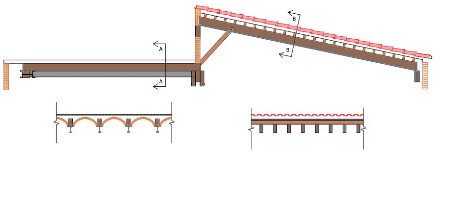 Refuerzos de estructura metálica o refuerzos con elementos de madera